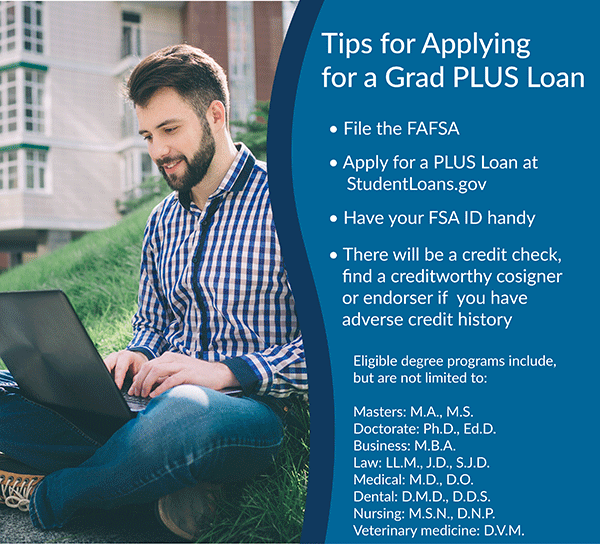 Private Student Loans >> What is a Grad PLUS Loan? | Edvisors