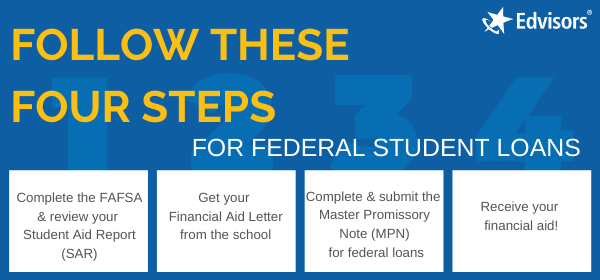 Federal financial aid in 4 easy steps