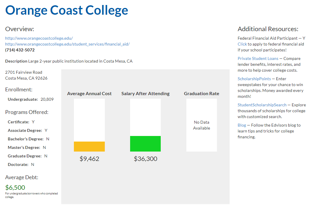 Orange Coast College School Snapshot College Information