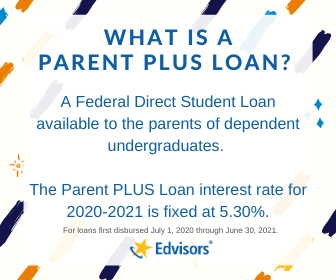 Parent PLUS Loan current interest rates 2020-2021