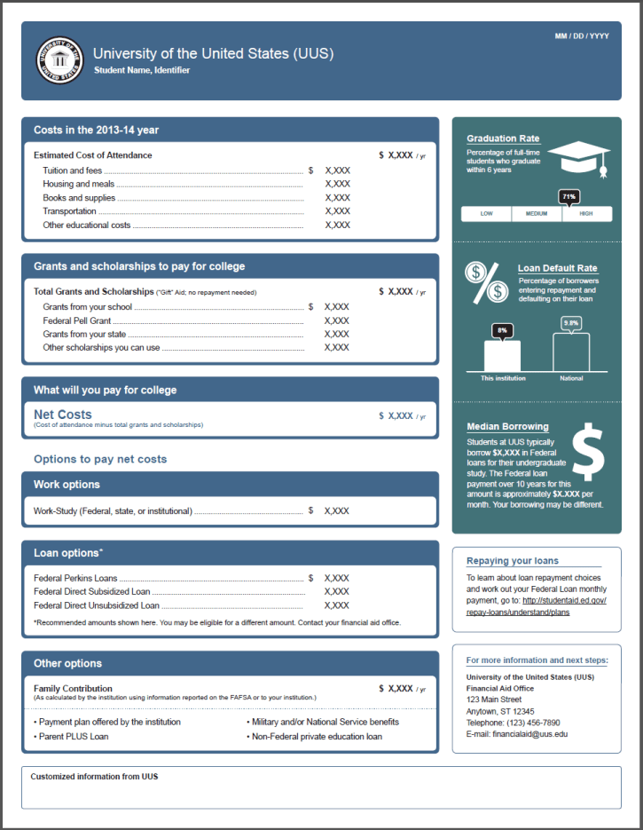 Financial Aid Shopping Sheet